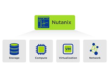 Nutanix Hiperbütünleşik Sistemler